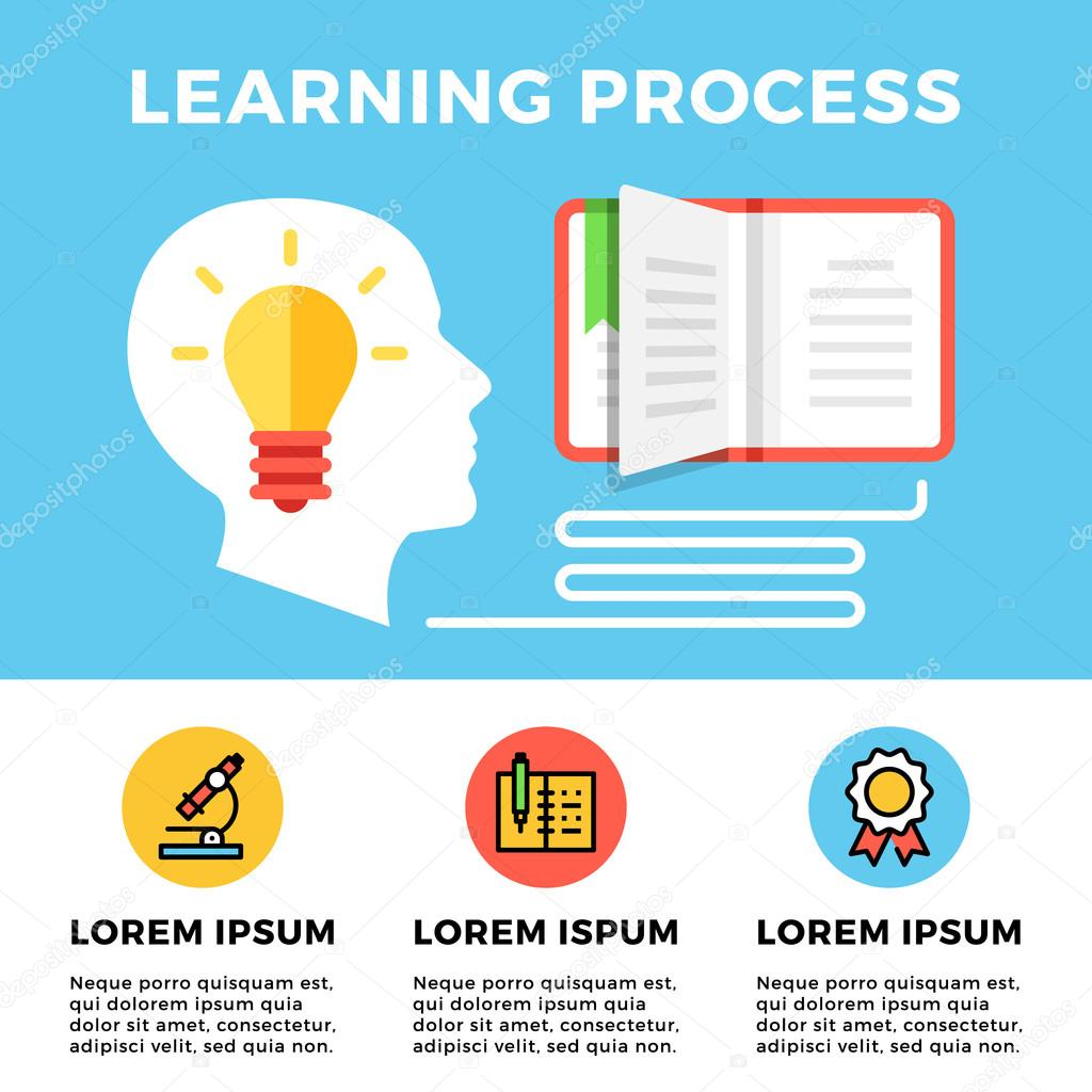 learning process concept human head side view with light bulb