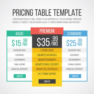 Pricing table template