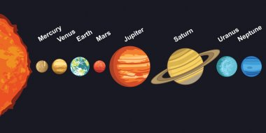 Planets of our solar system.