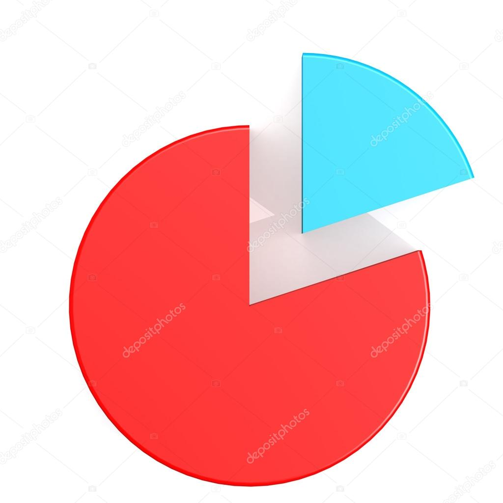 Pie chart with twenty and eighty percent stock photo tang90246 blue and red pie chart with twenty and eighty percent photo by tang90246 nvjuhfo Image collections