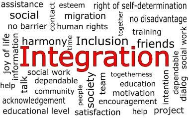 Integration - wordcloud