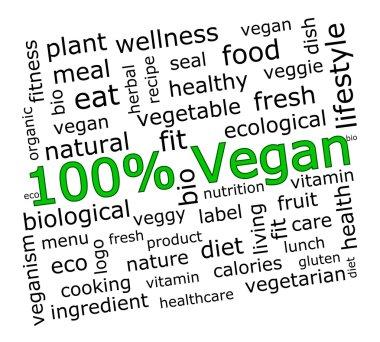 Hundred percent vegan wordcloud