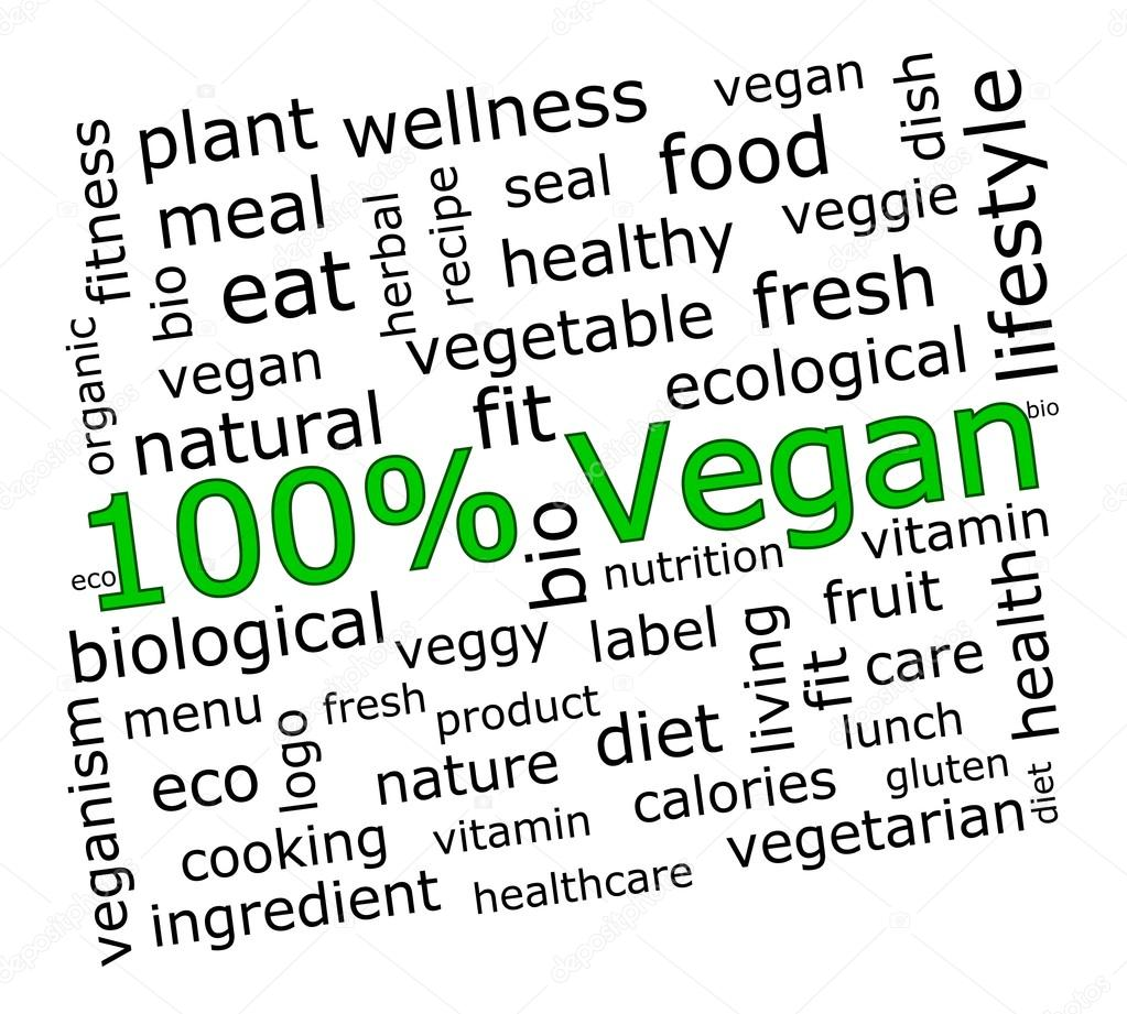Hundred percent vegan wordcloud