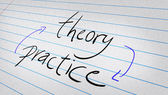 Fotografie Theory, Practice written on a note pad