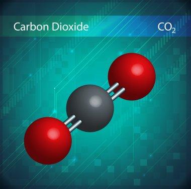 CO2 molecules