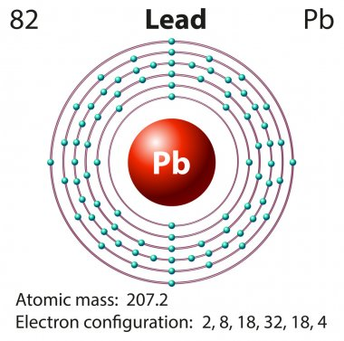Diagram representation of the element lead