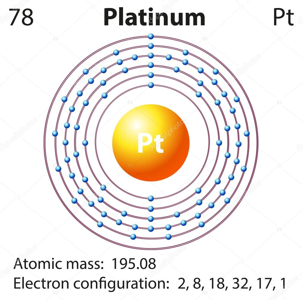 vector free platinum chemical element image royalty