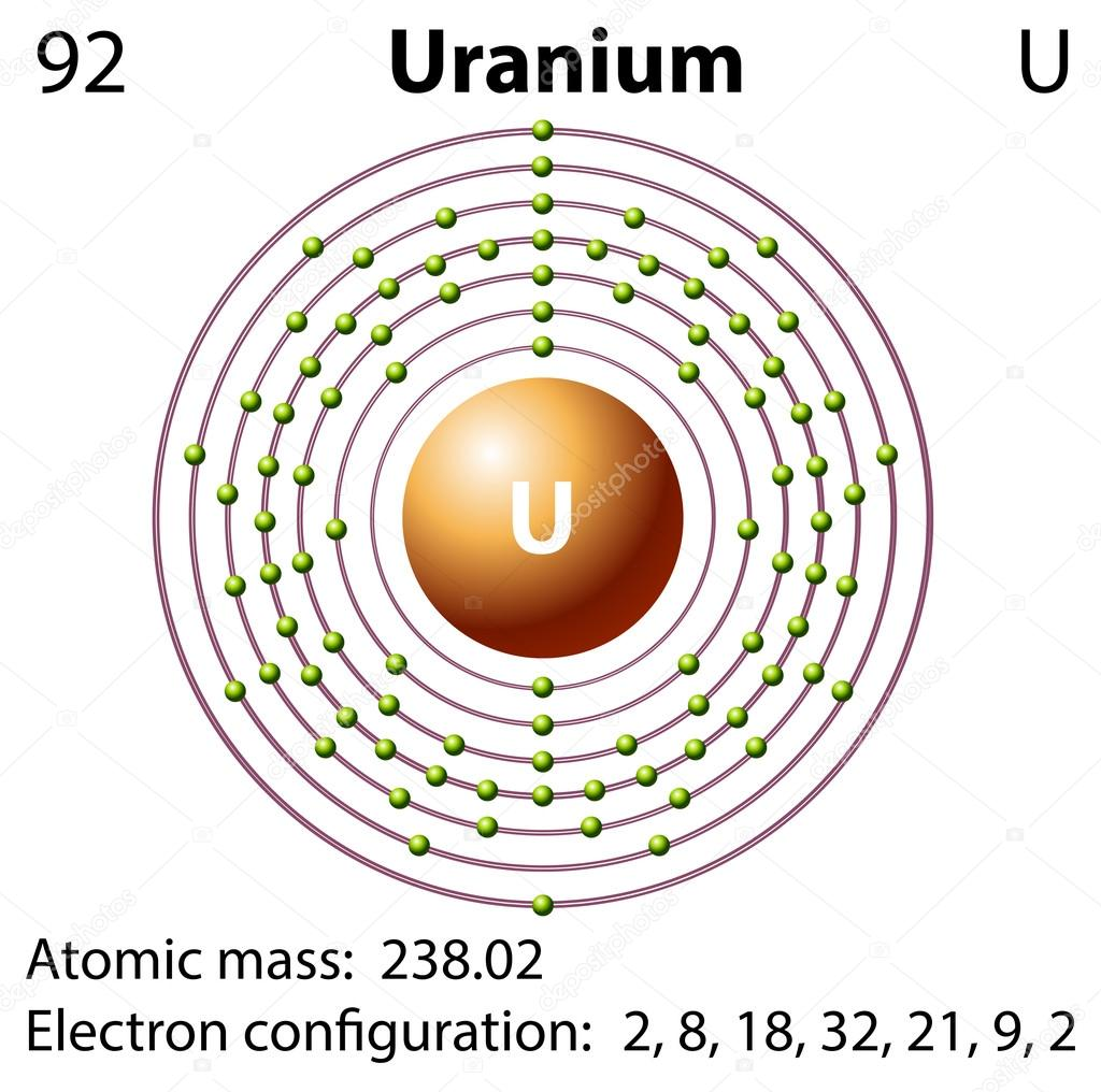 Diagram representation of the element uranium stock vector diagram representation of the element uranium illustration vector by blueringmedia ccuart Gallery