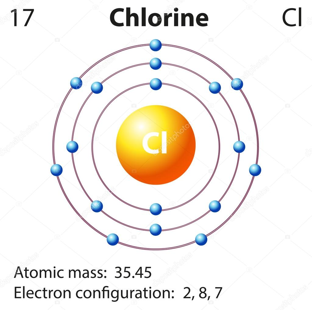 Diagram Of A Chlorine Atom Car Wiring Diagrams Explained Oxygen Structure Stock Photo Representation The Element Vector Rh Depositphotos Com Lewis Model