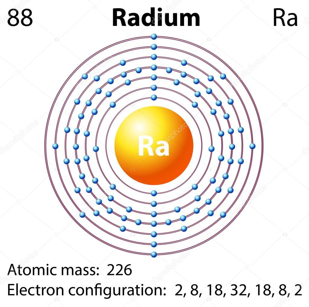 Diagram representation of the element radium stock vector diagram representation of the element radium illustration vector by blueringmedia pooptronica