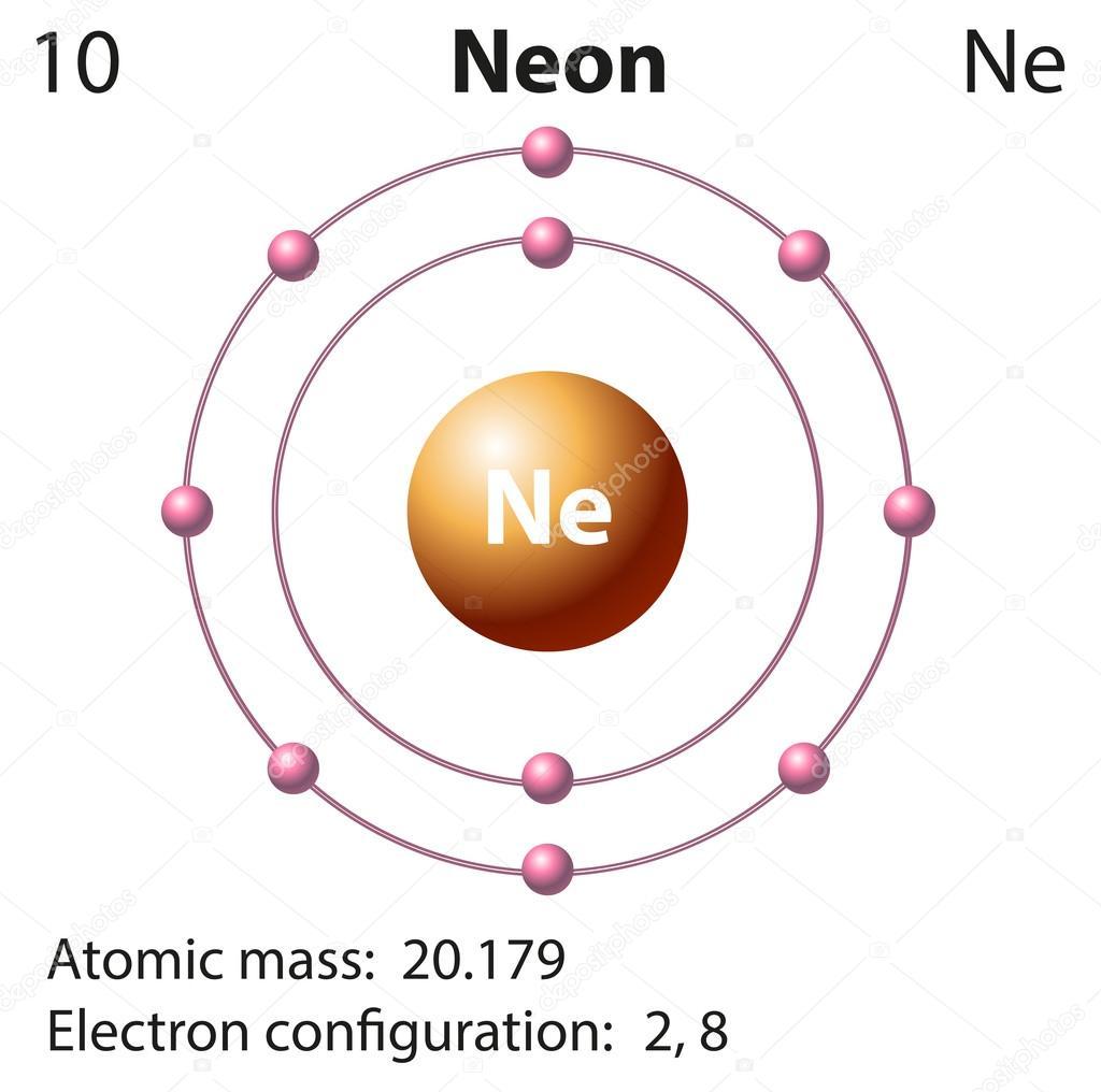 Diagram representation of the element neon — Stock Vector ... Diagram Of Neon Atom