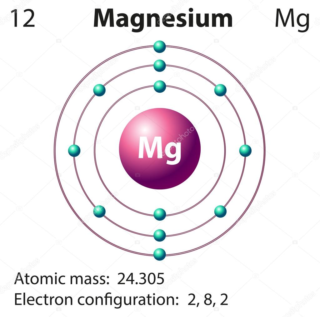Diagram representation of the element magnesium stock vector diagram representation of the element magnesium illustration vector by blueringmedia pooptronica Gallery