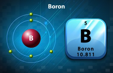 Perodic symbol and electron of Boron