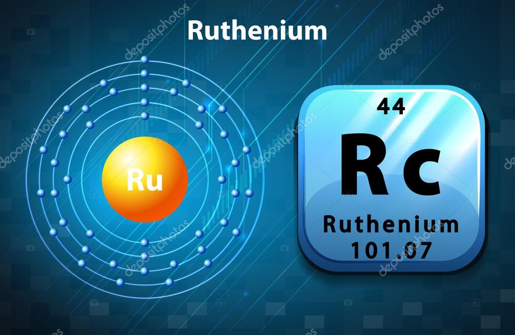 Peoridic Symbol And Electron Diagram Of Ruthenium Stock Vector