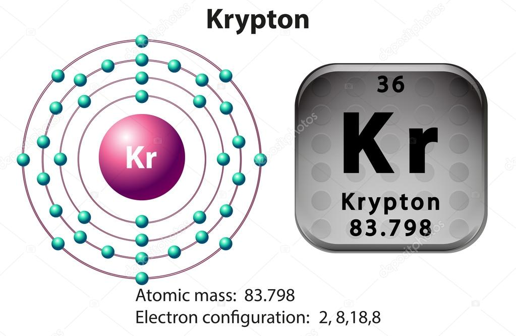 Symbol And Electron Diagram For Krypton Stock Vector