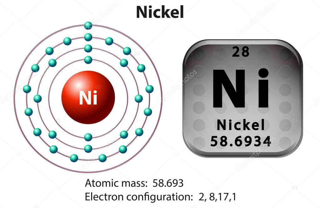 Symbol And Electron Diagram For Nickel Stock Vector