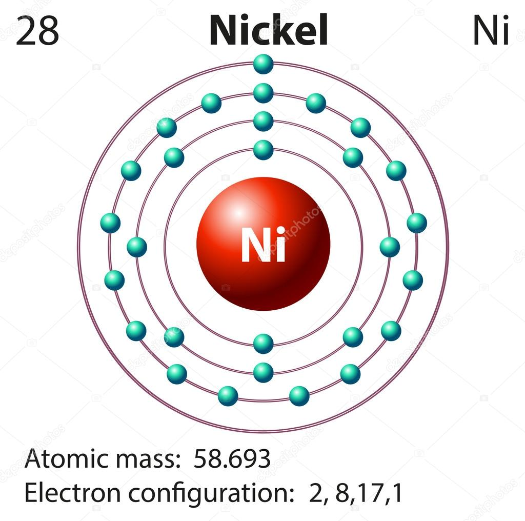 Symbol and electron diagram for nickel stock vector symbol and electron diagram for nickel stock vector buycottarizona Images