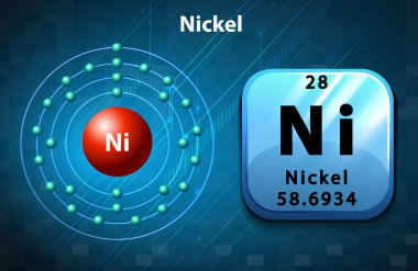Symbol and electron diagram for Nickel