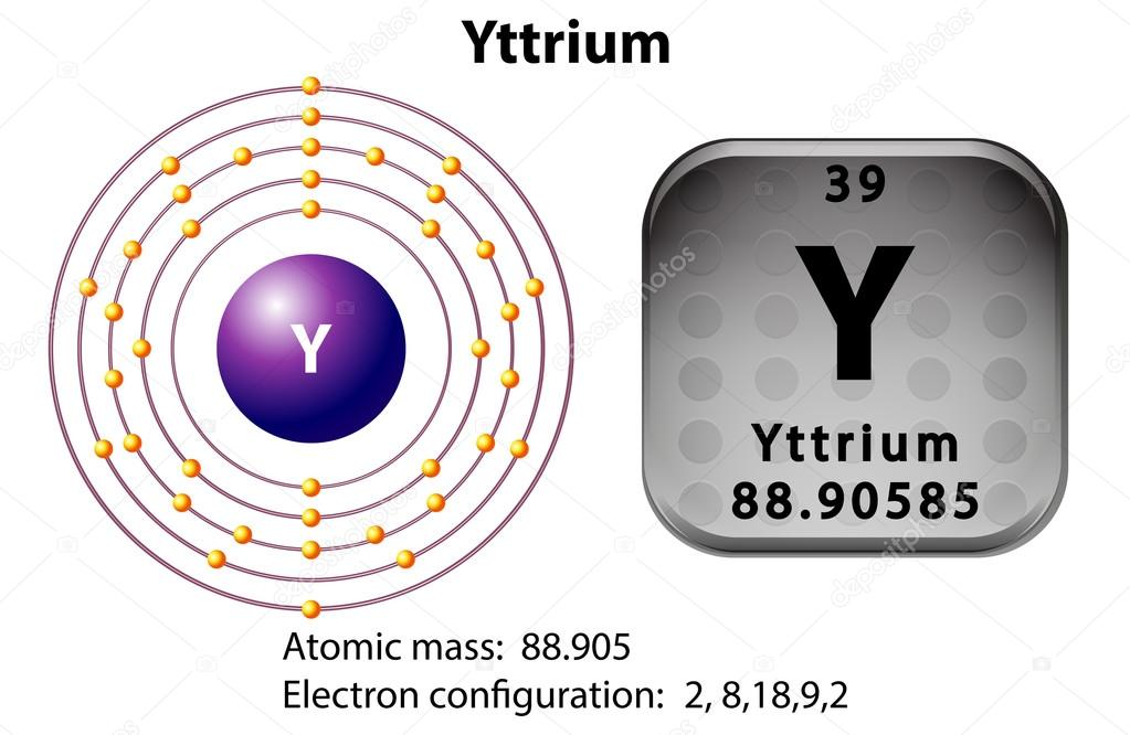Symbol and electron diagram for yttrium stock vector symbol and electron diagram for yttrium stock vector 84327140 urtaz Images