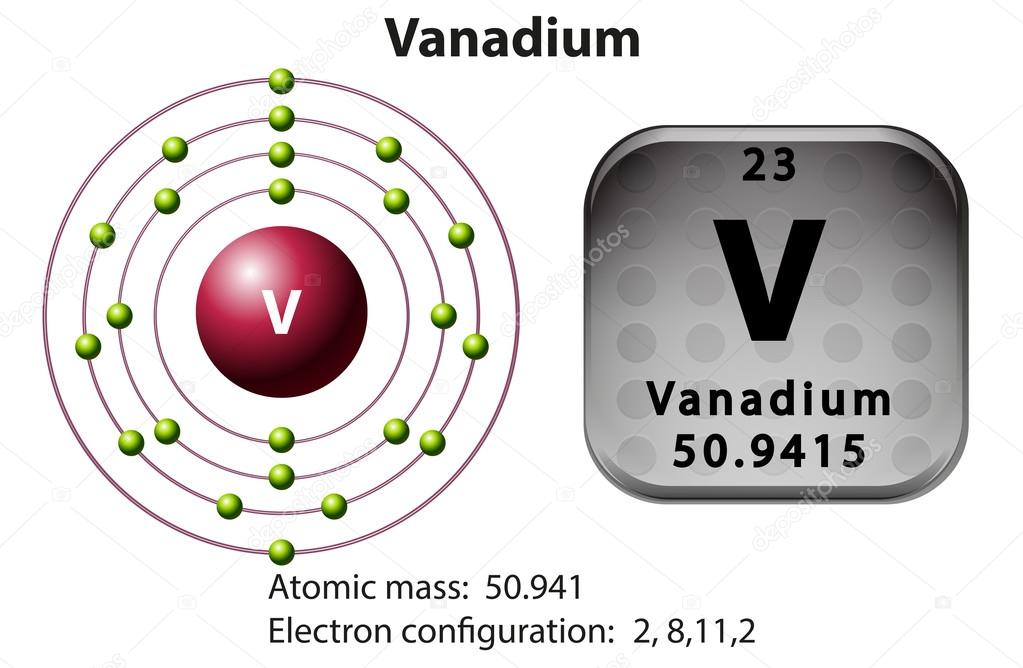 Resultado de imagen de vanadio