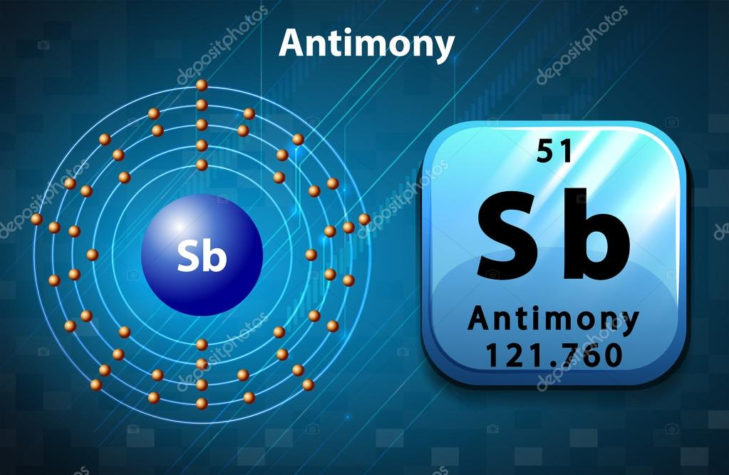 Symbol And Electron Diagram For Antimony Stock Vector