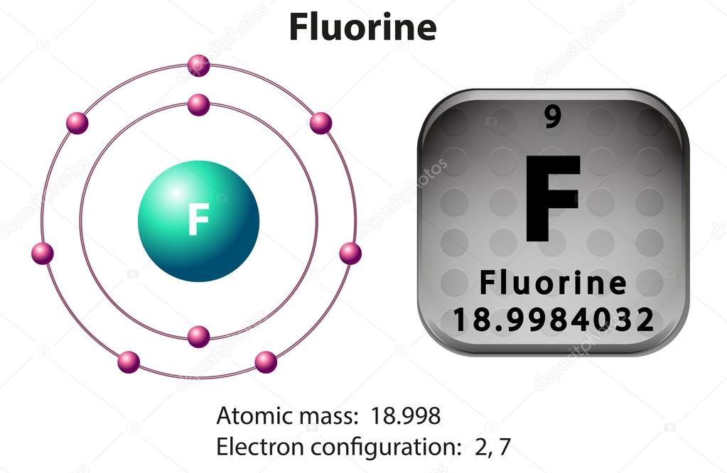 Diagram For Fluorine Electrical Drawing Wiring Diagram