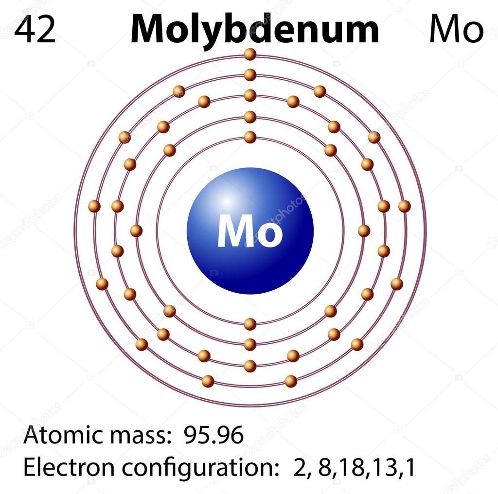 Symbol And Electron Diagram For Molybdenum Stock Vector