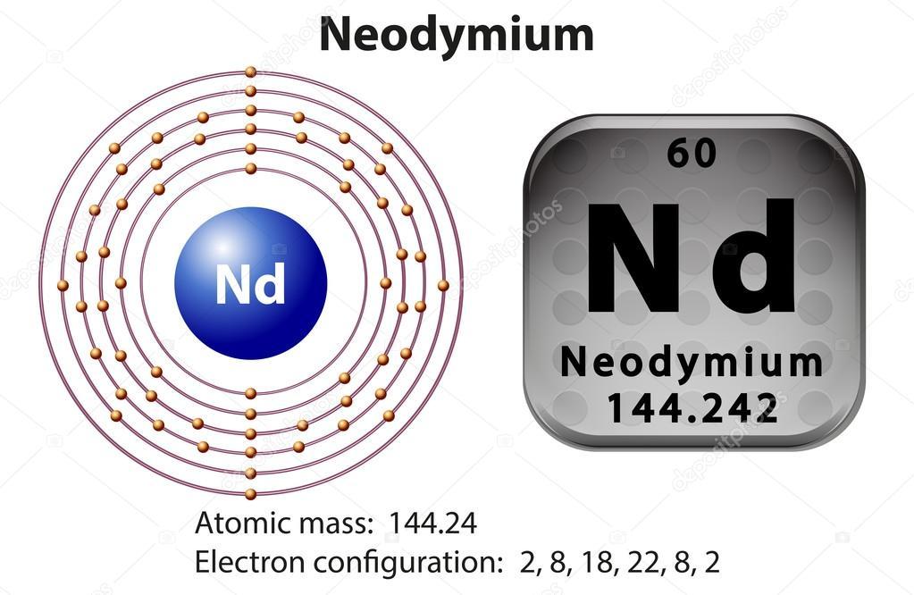 Symbol And Electron Diagram For Neodymium Stock Vector