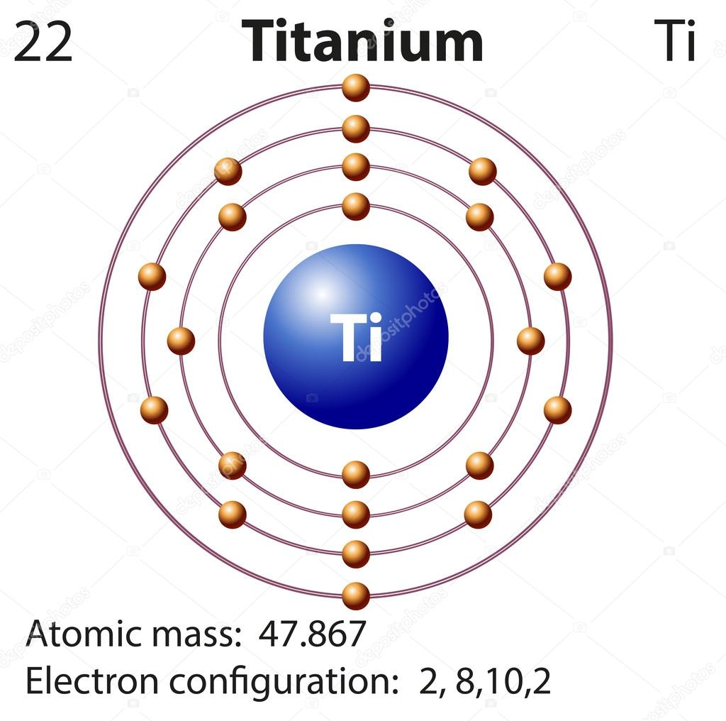 Symbol and electron diagram for Titanium — Stock Vector ...