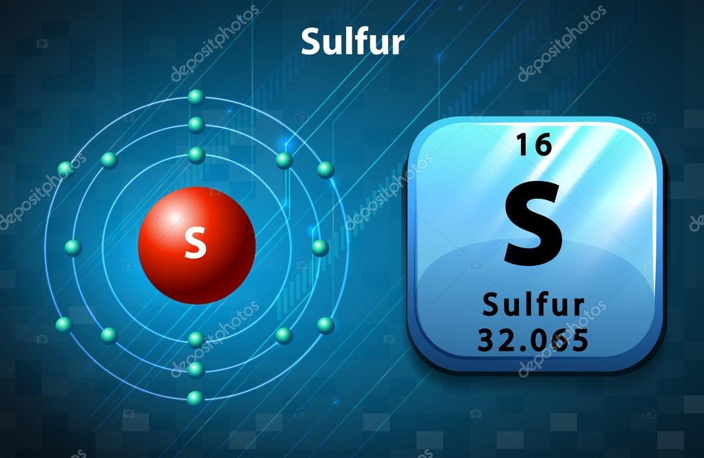 Symbol And Electron Diagram For Sulfur Stock Vector