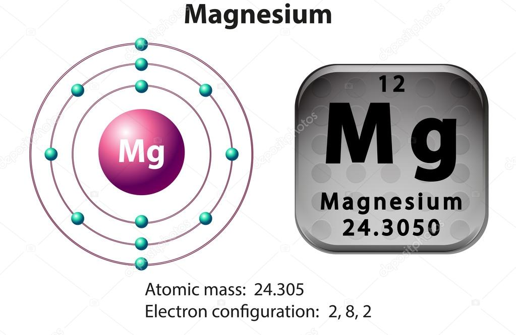 Symbol and electron diagram for magnesium stock vector symbol and electron diagram for magnesium stock vector ccuart Choice Image