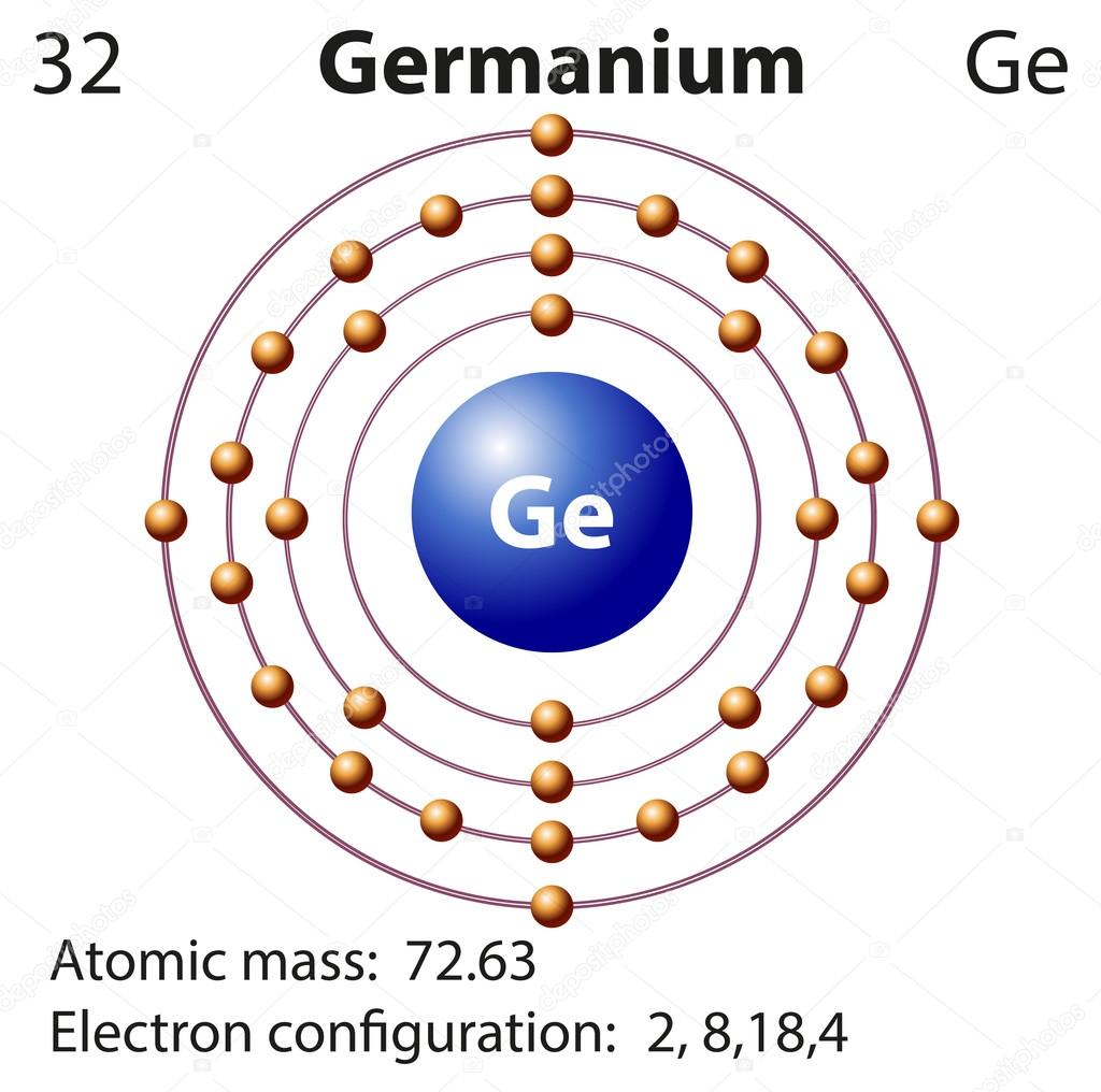 Symbol And Electron Diagram For Germanium Stock Vector