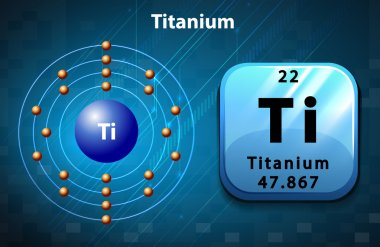 Periodic chart with symbol and number for Titanium