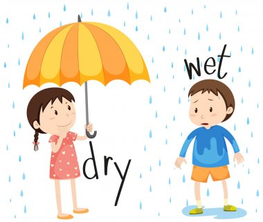 Opposite adjective dry and wet