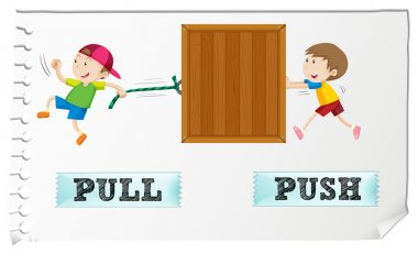 Opposite adjectives pull and push illustration stock vector