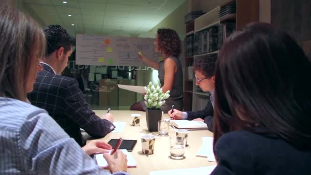 Ženské trenér hledá obchodní graf zároveň podnikatelka s otázkou