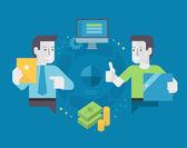 E-kereskedelem Marketing koncepció