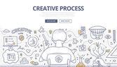 Tvůrčí proces Doodle Design