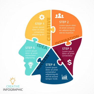 Vector puzzle human face infographic. Cycle brainstorming diagram. Creativity, generating ideas, minds flow, thinking, imagination and inspiration concept. 5 options, parts, steps or processes.