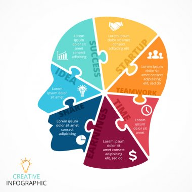 Vector puzzle human face infographic. Cycle brainstorming diagram. Creativity, generating ideas, minds flow, thinking, imagination and inspiration concept. 7 options, parts, steps or processes.