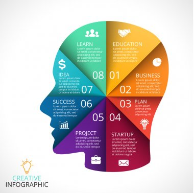 Vector human face infographic. Cycle brainstorming head diagram. Creativity, generating ideas, minds flow, thinking, education info graphic. 8 options, parts, steps, processes. Businessman.