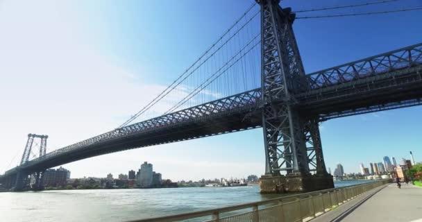 Délka dne založení Shot Williamsburg Bridge