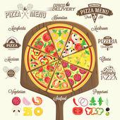 Pizza menu, popisky a prvky návrhu