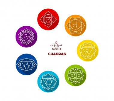 Chakra color flat set