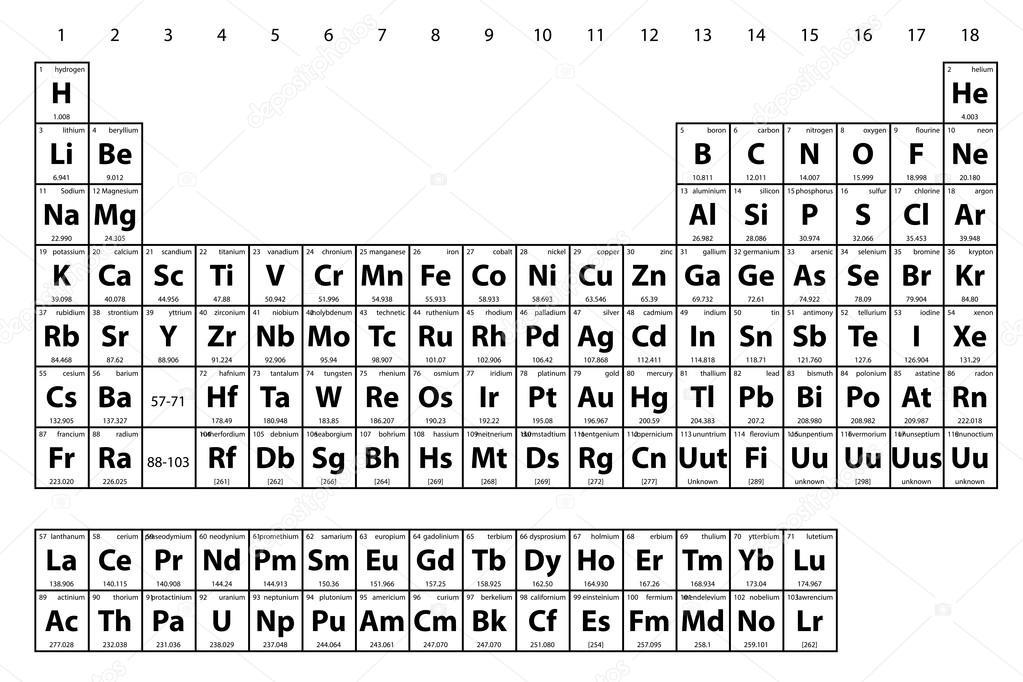 Tabla periodica de los elementos vector de stock paulstringer tabla periodica de los elementos vector de stock urtaz Images