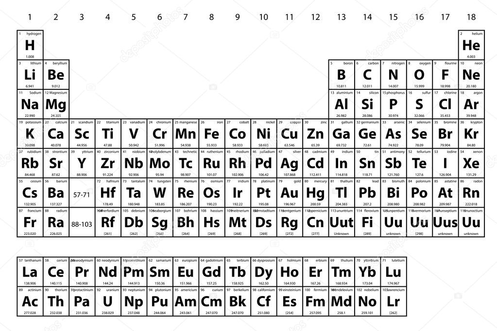 Illustration of the periodic table of the elements stock vector an illustration of the periodic table of the elements vector by paulstringer urtaz Gallery