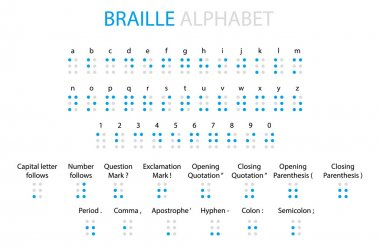 Braille and Morse Code alphabet