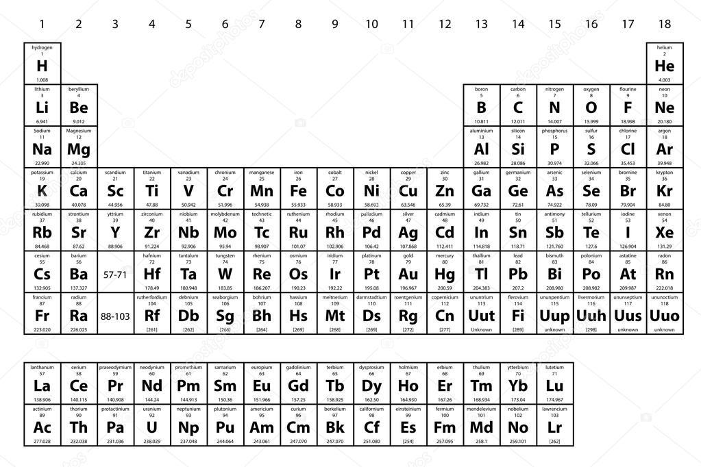 Uk ad okresowy pierwiastk w zdj cie stockowe paulstringer 58406421 - Tavola periodica bianco e nero ...