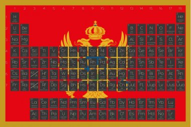 Periodic Table of Elements overlayed on the flag of Montenegro