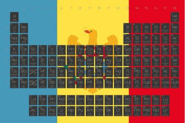 Periodic Table of Elements overlayed on the flag of Moldova